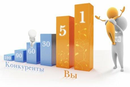 41f1b278cb9 Создание и продвижение сайта специалистами веб-студии «Альма»